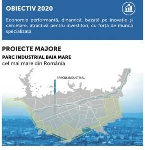Noua Strategie Integrată de Dezvoltare Urbană a Municipiului Baia Mare 6