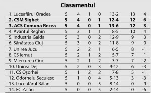 clasament3
