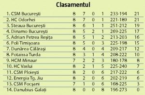 clas07oct15