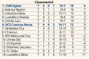 clas14oct15