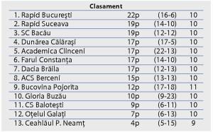clas Liga 2 s1