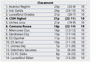 clas Liga 3