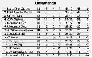 clasament1
