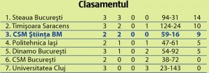 clasament-rugby