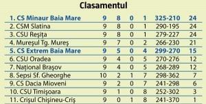 clas_handbal
